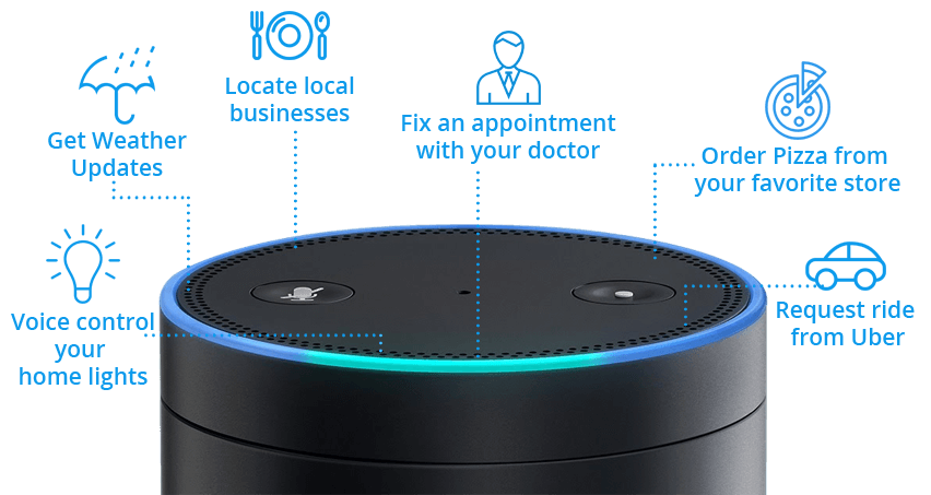 Alexa Skill Developers